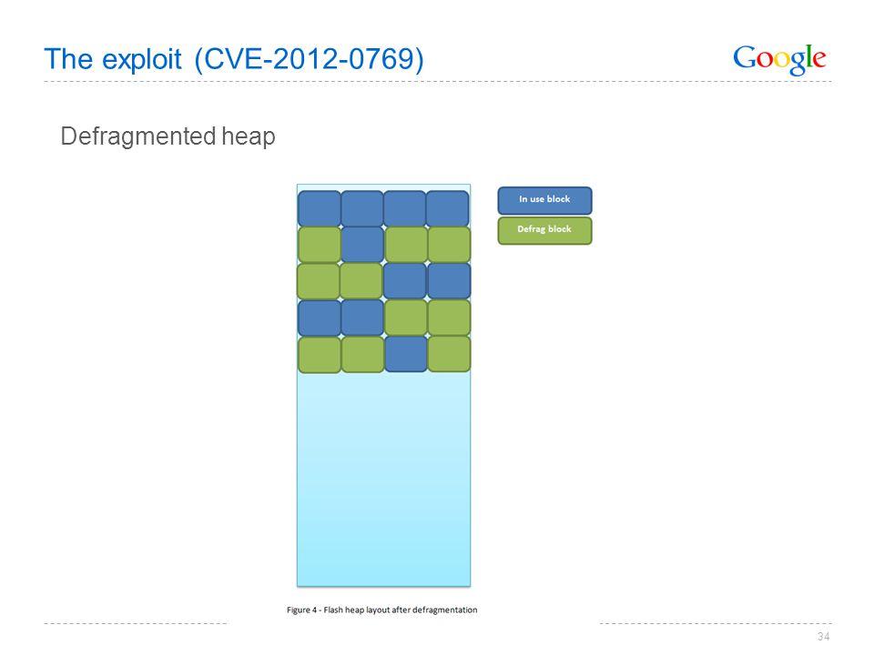 The exploit (CVE-2012-0769) Defragmented heap