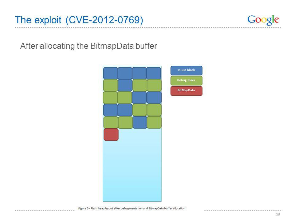 The exploit (CVE-2012-0769) After allocating the BitmapData buffer