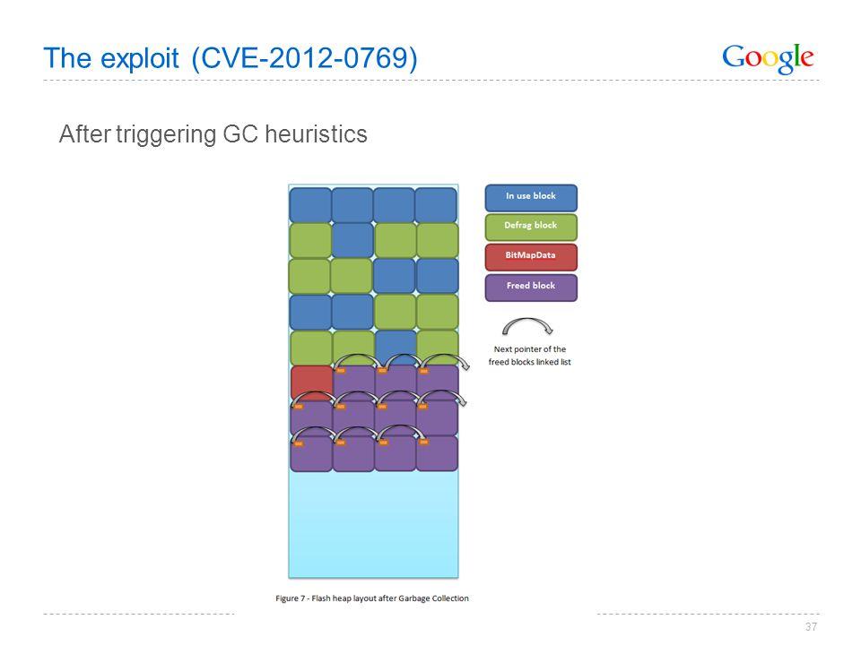 The exploit (CVE-2012-0769) After triggering GC heuristics