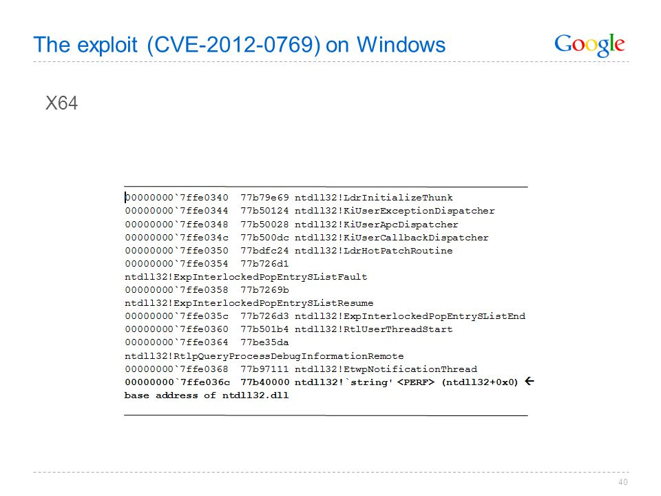 The exploit (CVE-2012-0769) on Windows