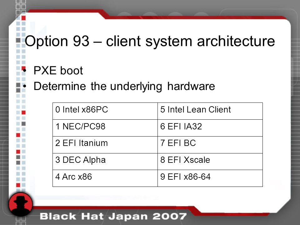 Option 93 – client system architecture