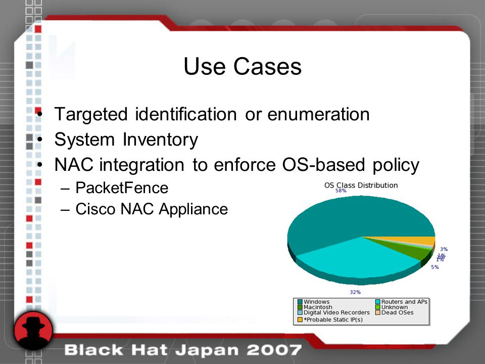 Use Cases Targeted identification or enumeration System Inventory