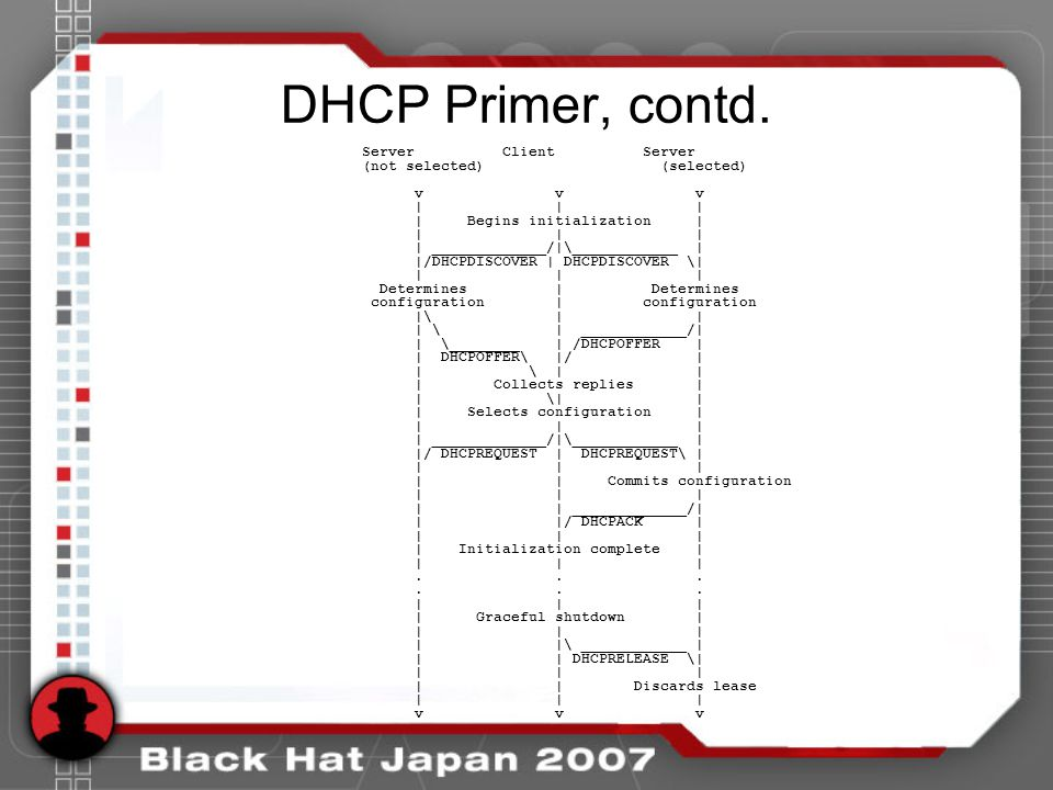 DHCP Primer, contd. dave determines config = talk about relay, etc