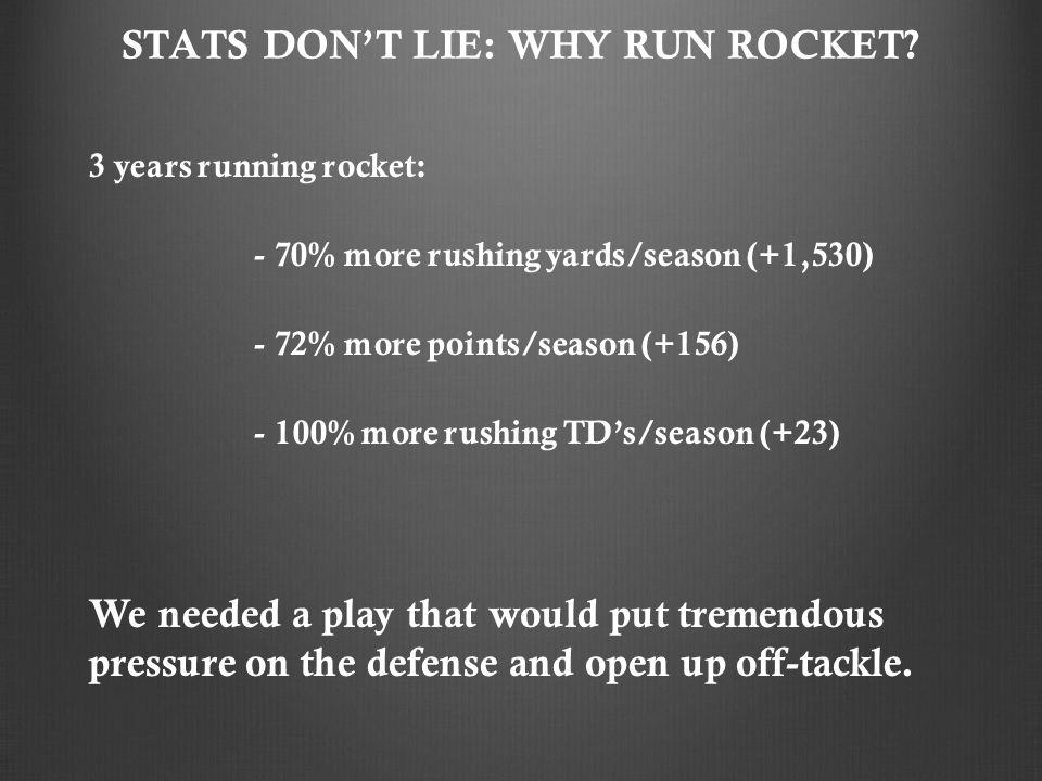 STATS DON'T LIE: WHY RUN ROCKET
