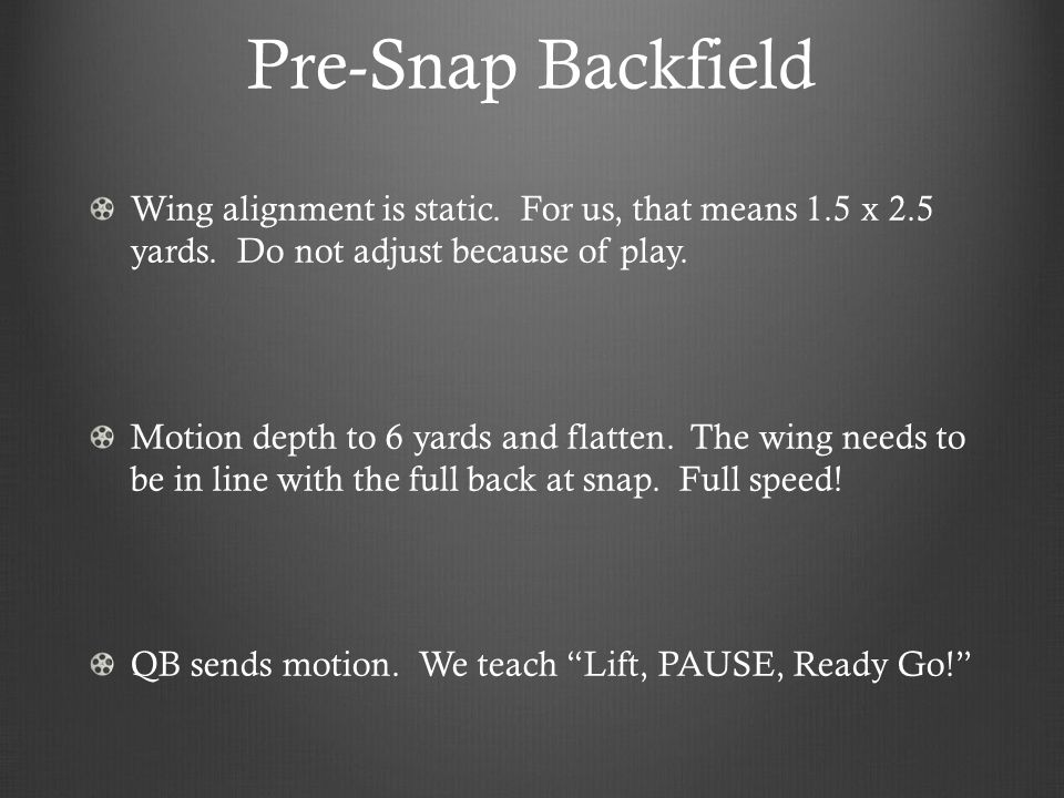 Pre-Snap Backfield Wing alignment is static. For us, that means 1.5 x 2.5 yards. Do not adjust because of play.