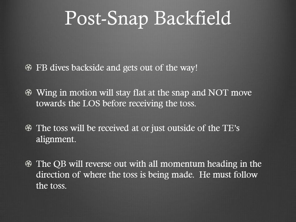 Post-Snap Backfield FB dives backside and gets out of the way!