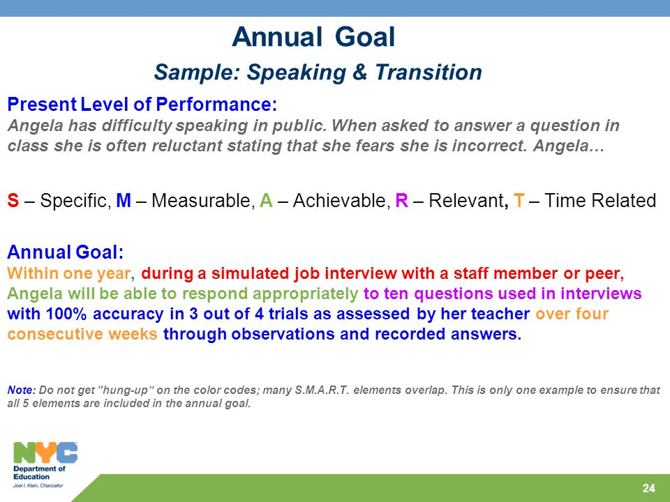 Annual Goal Sample: Speaking & Transition
