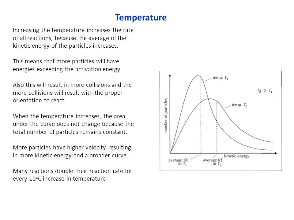 Temperature Increasing the temperature increases the rate of all reactions, because the average of the kinetic energy of the particles increases.