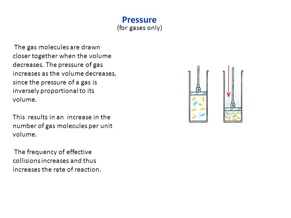 Pressure (for gases only)