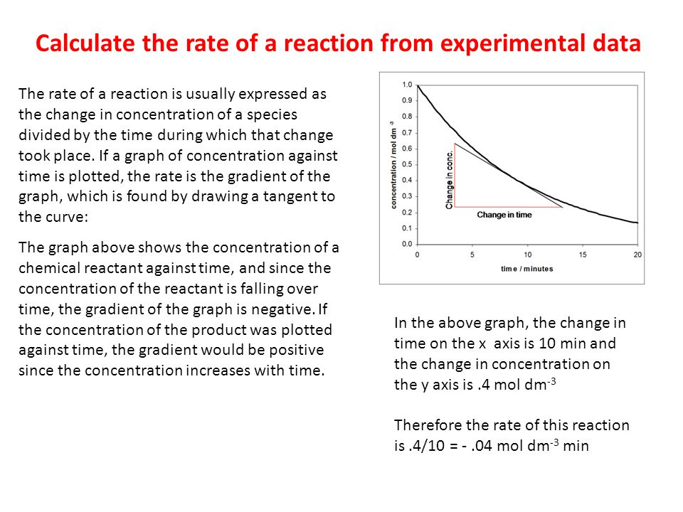 Calculate the rate of a reaction from experimental data