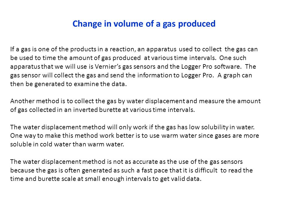 Change in volume of a gas produced