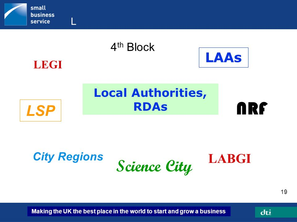 Local Authorities, RDAs