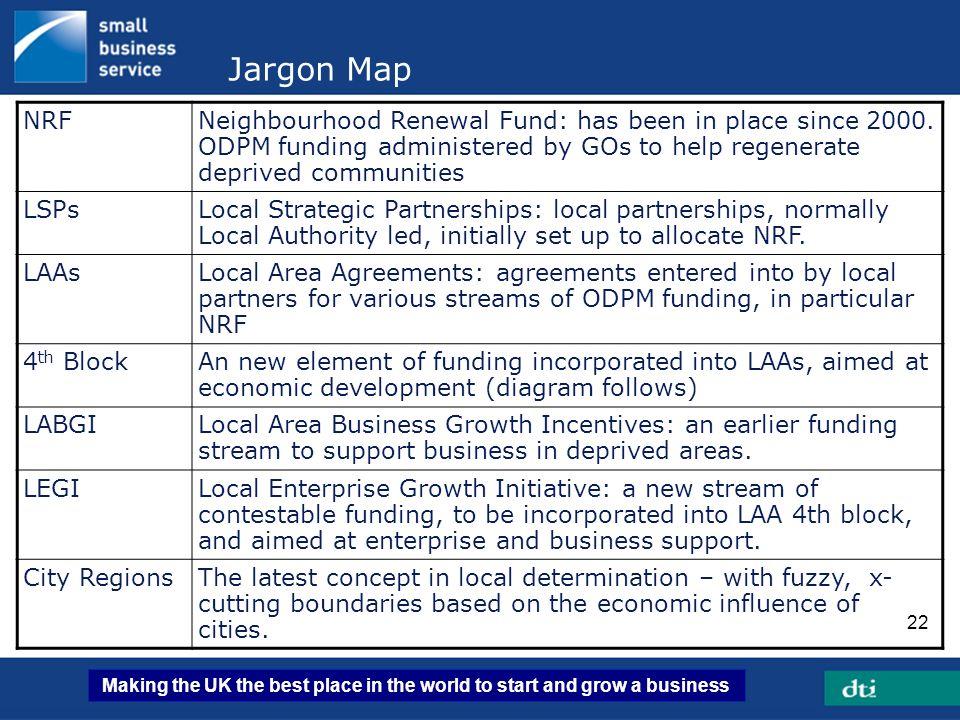 Jargon Map NRF.