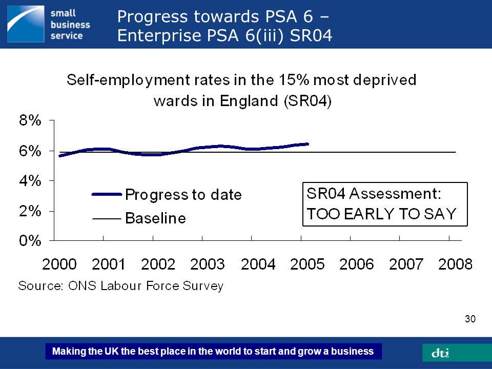 Progress towards PSA 6 – Enterprise PSA 6(iii) SR04