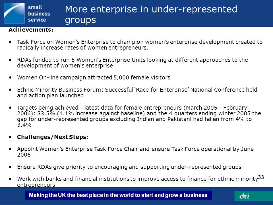 More enterprise in under-represented groups