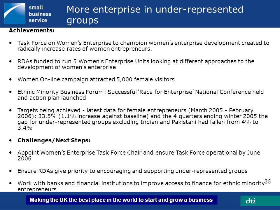 More enterprise in under-represented groups