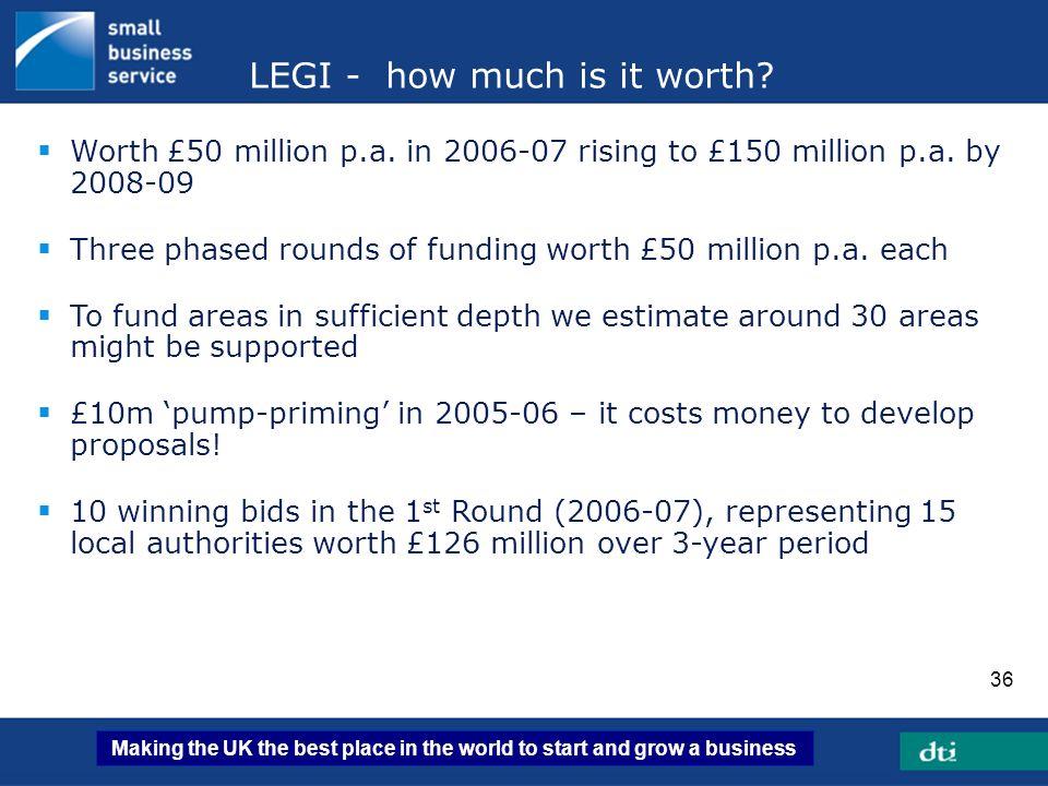 LEGI - how much is it worth