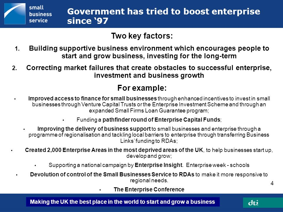 Government has tried to boost enterprise since '97