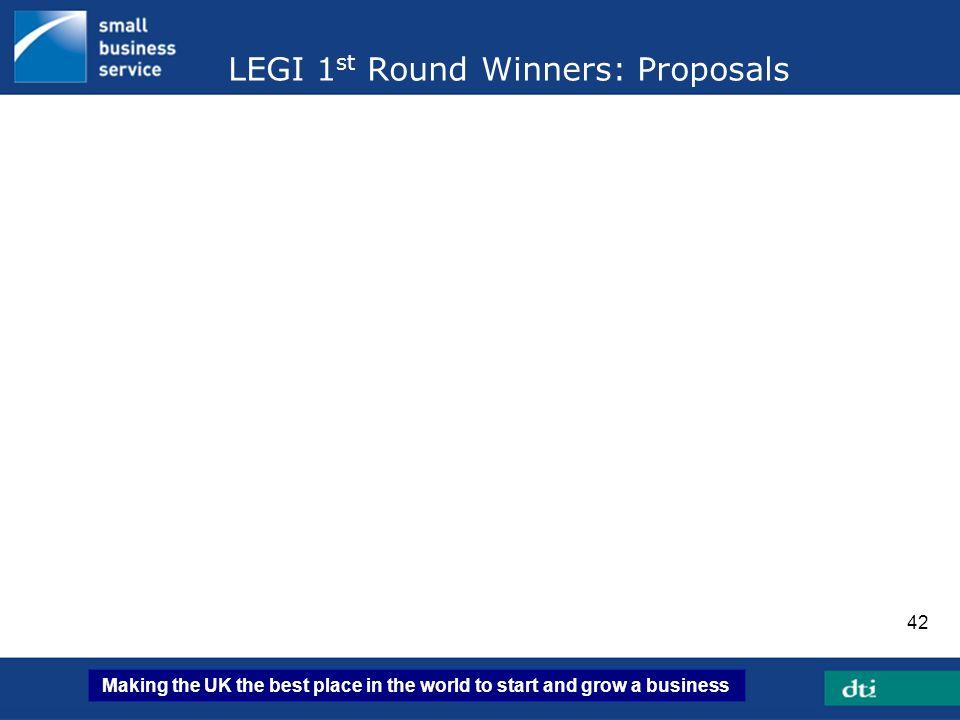 LEGI 1st Round Winners: Proposals