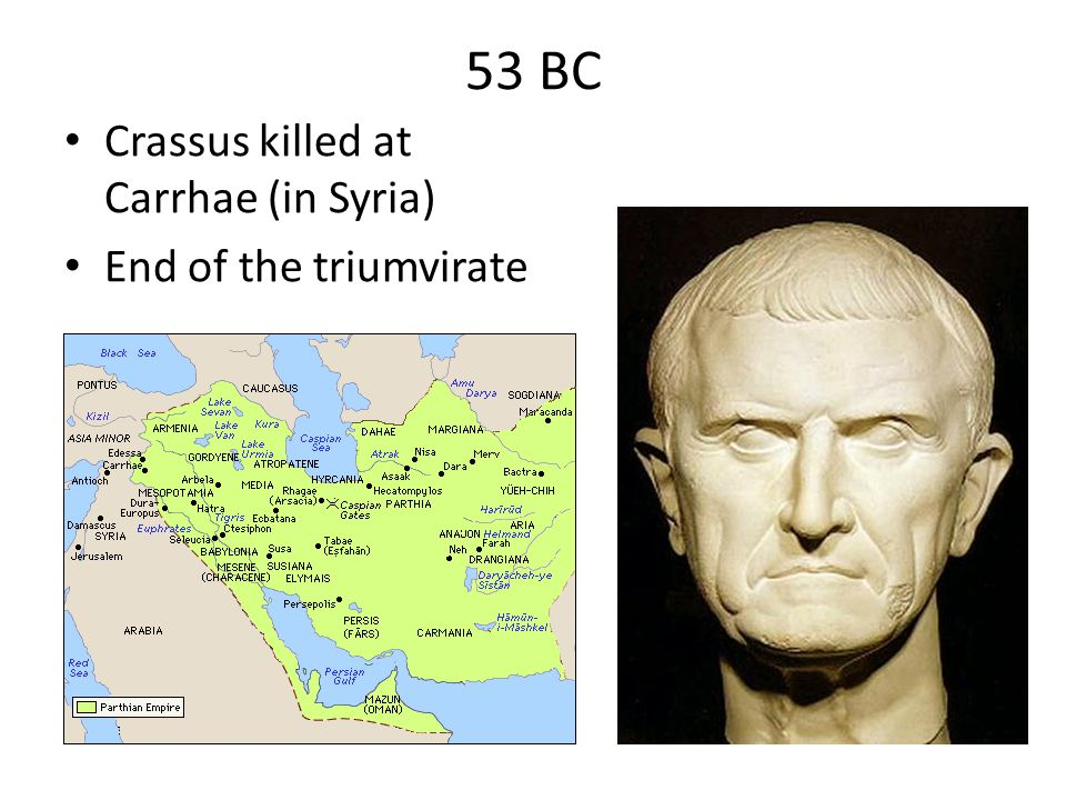 53 BC Crassus killed at Carrhae (in Syria) End of the triumvirate