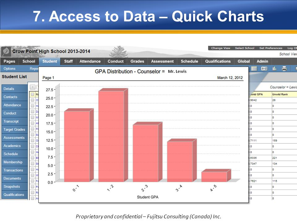 7. Access to Data – Quick Charts