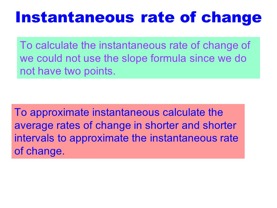 Instantaneous rate of change