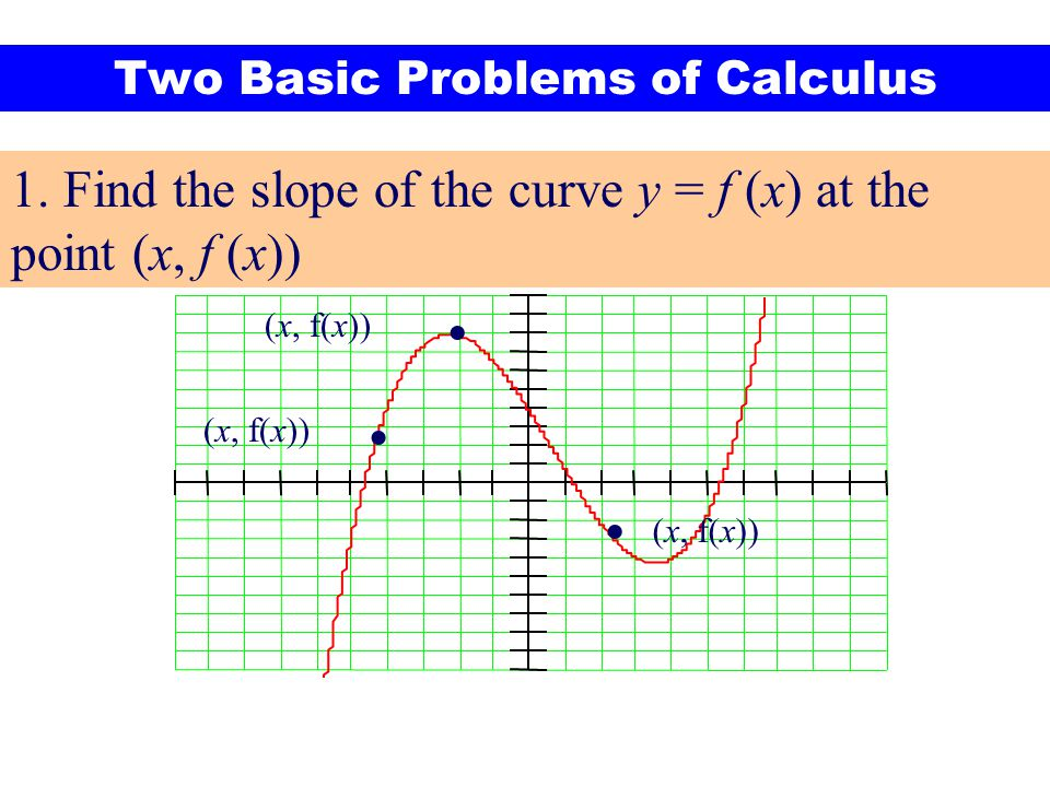 Two Basic Problems of Calculus