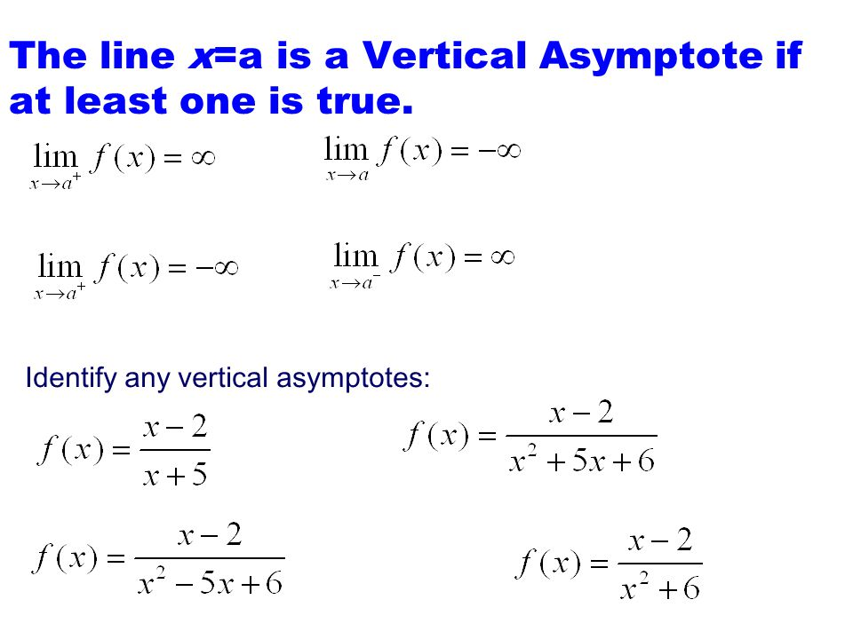 The line x=a is a Vertical Asymptote if at least one is true.