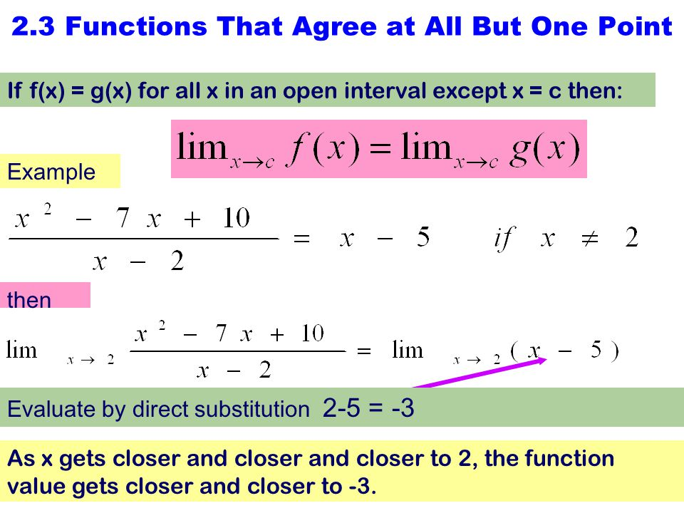 2.3 Functions That Agree at All But One Point