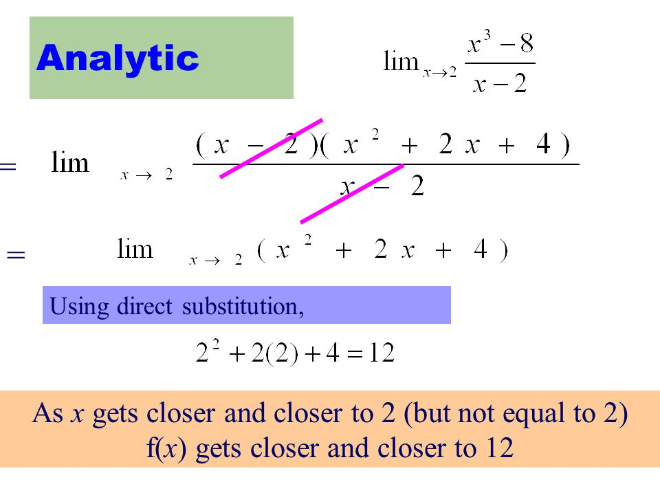 Analytic = = As x gets closer and closer to 2 (but not equal to 2)