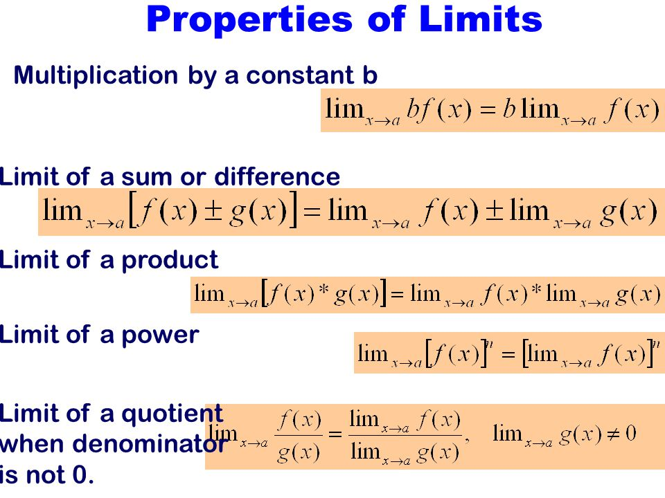 Properties of Limits Multiplication by a constant b