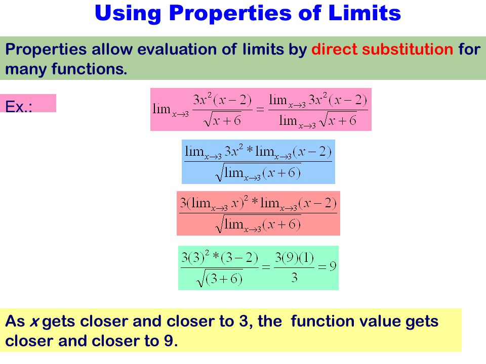 Using Properties of Limits