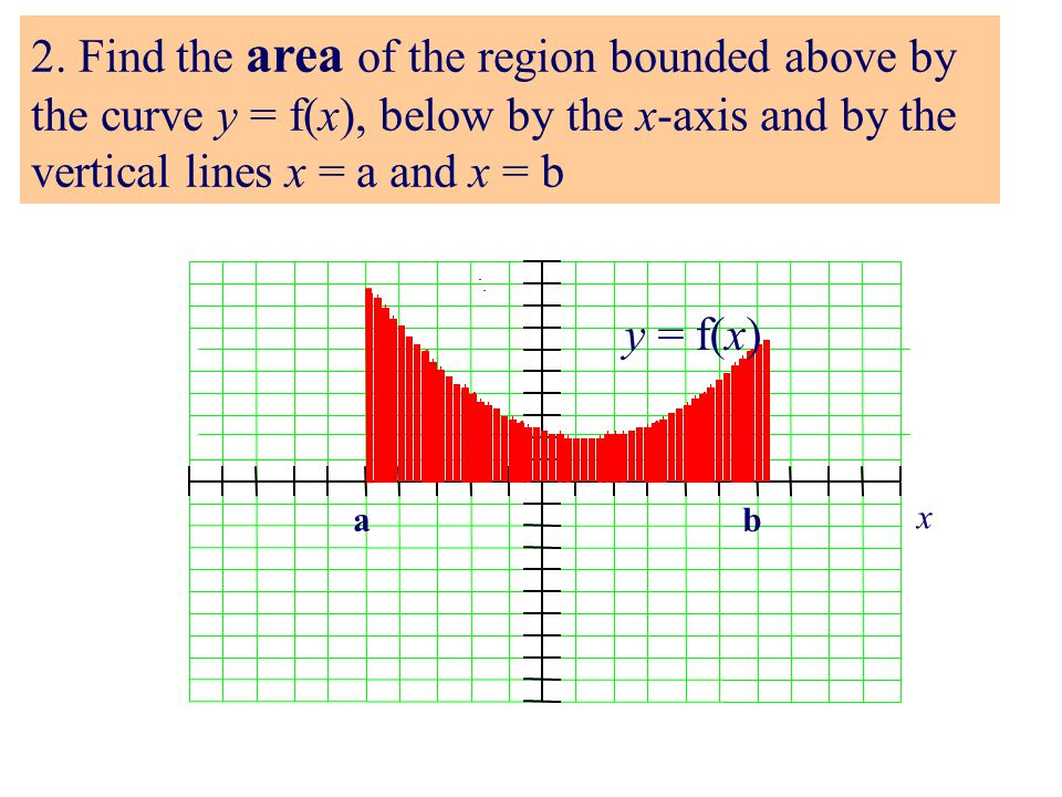 2. Find the area of the region bounded above by the curve y = f(x), below by the x-axis and by the vertical lines x = a and x = b