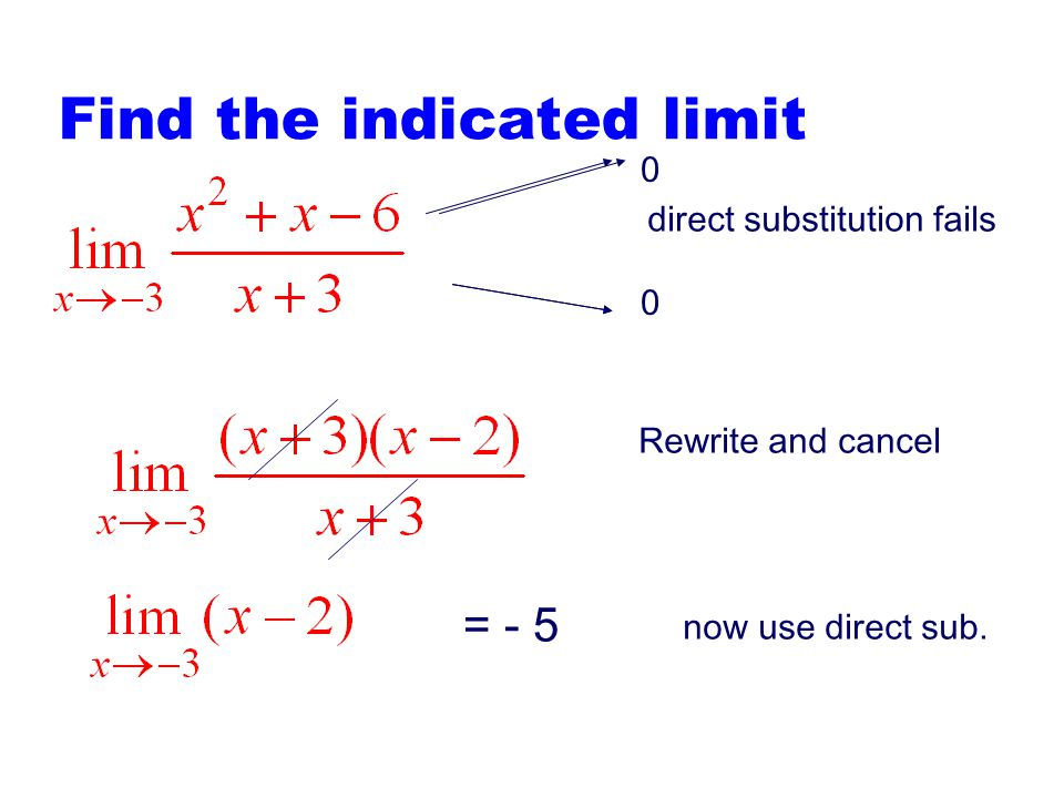 Find the indicated limit