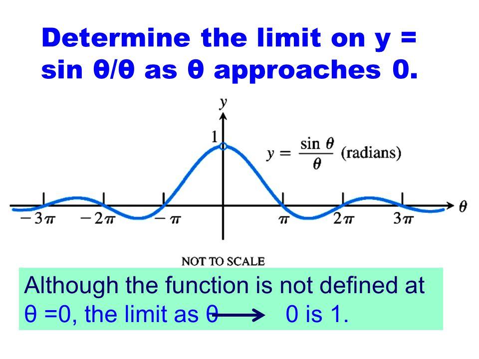 Determine the limit on y = sin θ/θ as θ approaches 0.