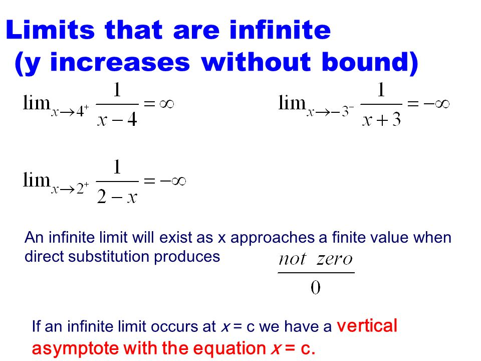 Limits that are infinite (y increases without bound)