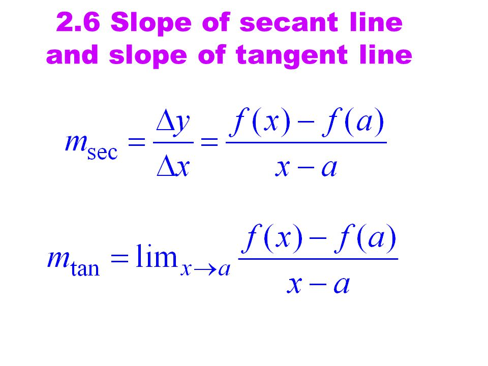 2.6 Slope of secant line and slope of tangent line