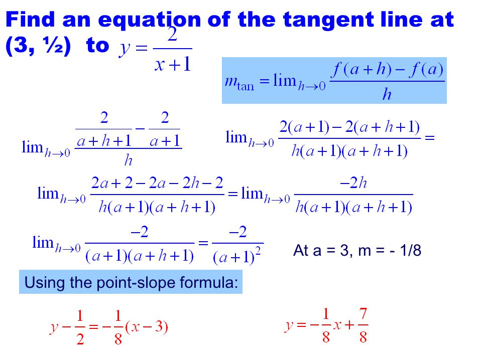 Find an equation of the tangent line at (3, ½) to
