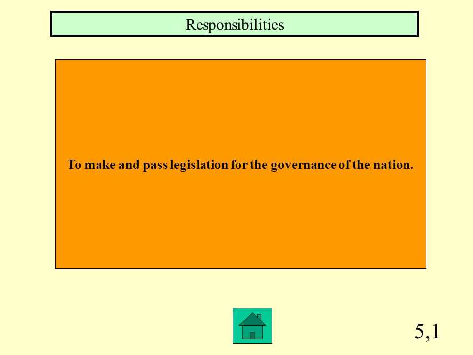 To make and pass legislation for the governance of the nation.