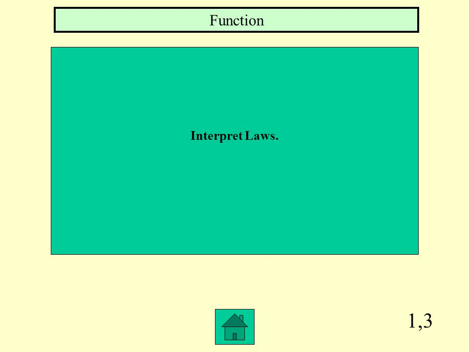 Function Interpret Laws. 1,3