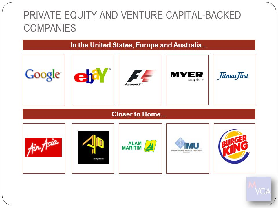 PRIVATE EQUITY AND VENTURE CAPITAL-BACKED COMPANIES