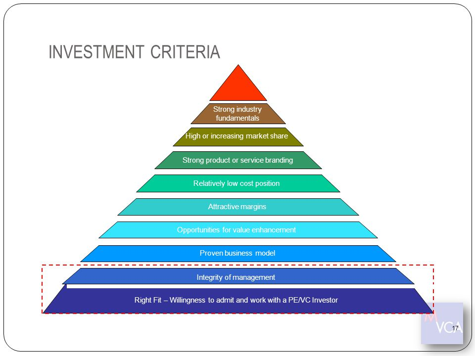 INVESTMENT CRITERIA Strong industry fundamentals