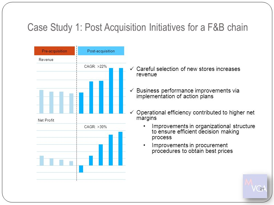 Case Study 1: Post Acquisition Initiatives for a F&B chain