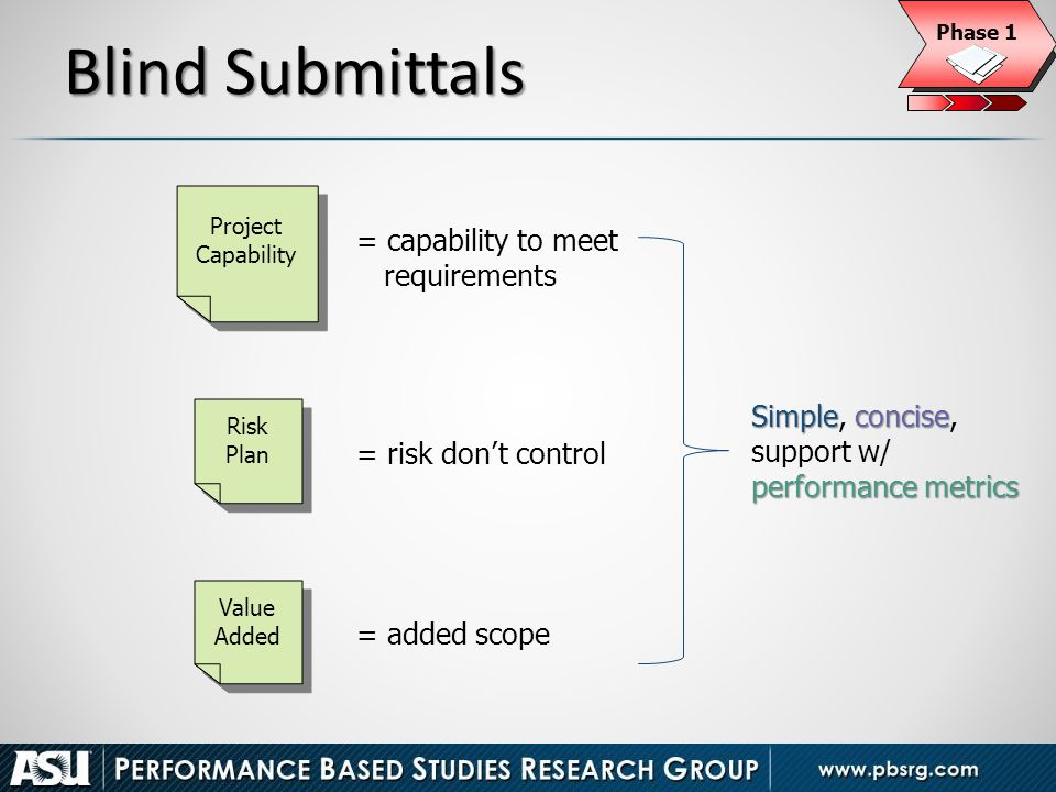 Blind Submittals = capability to meet requirements