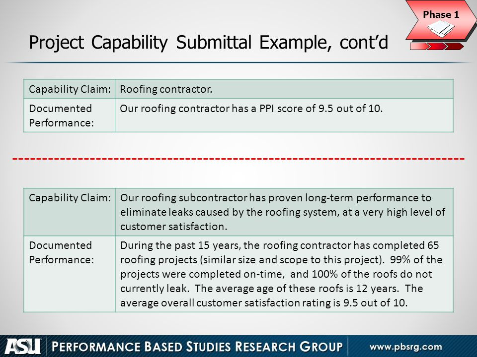 Project Capability Submittal Example, cont'd