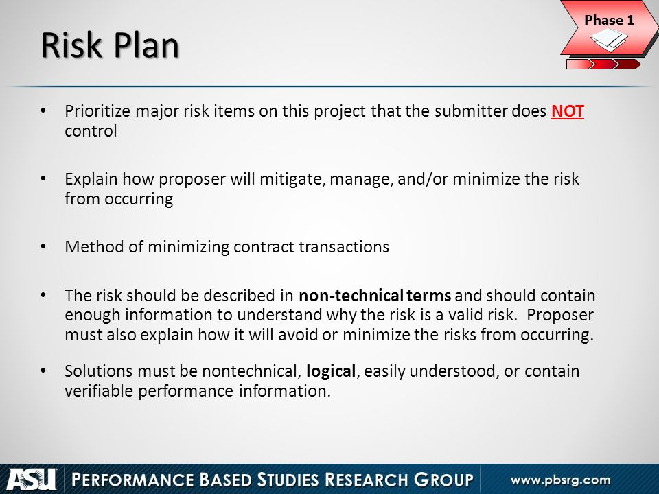 Phase 1 Risk Plan. Prioritize major risk items on this project that the submitter does NOT control.