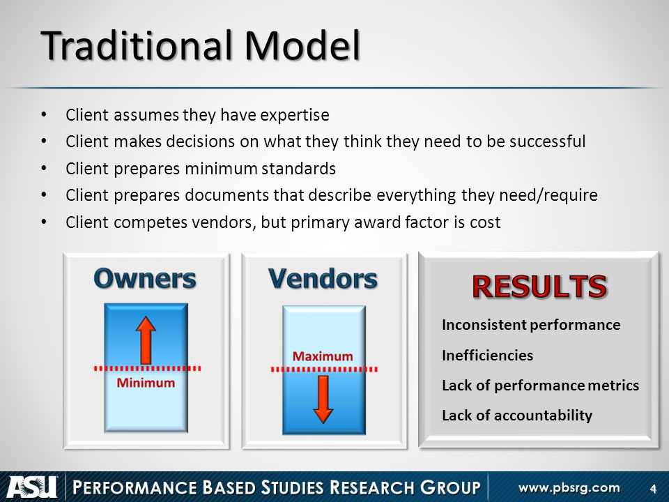 Traditional Model RESULTS Client assumes they have expertise