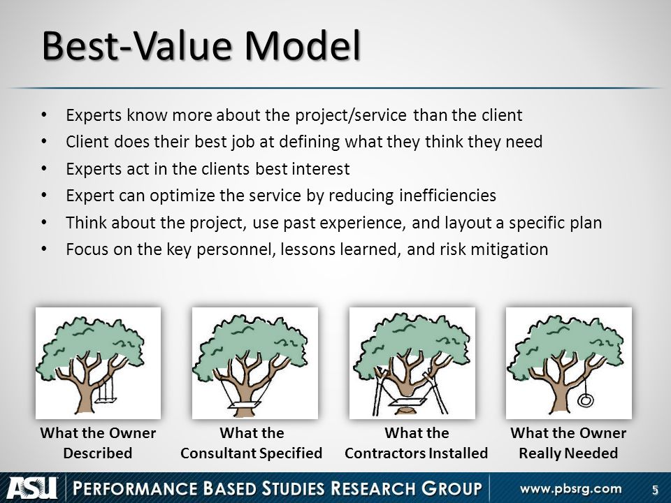 Best-Value Model Experts know more about the project/service than the client. Client does their best job at defining what they think they need.