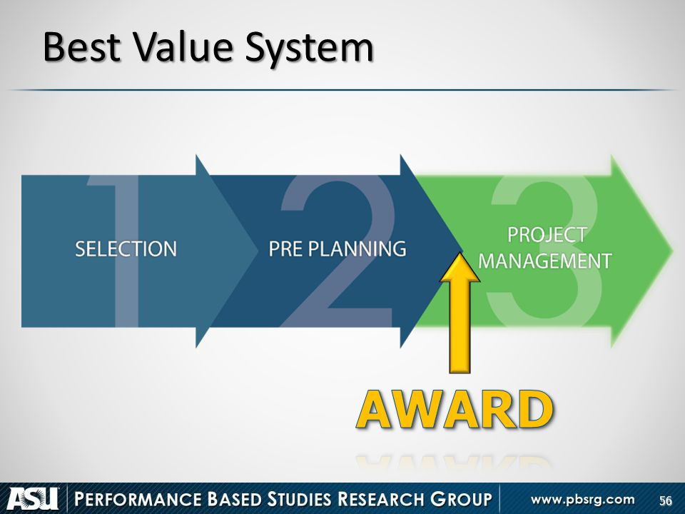 Best Value System AWARD