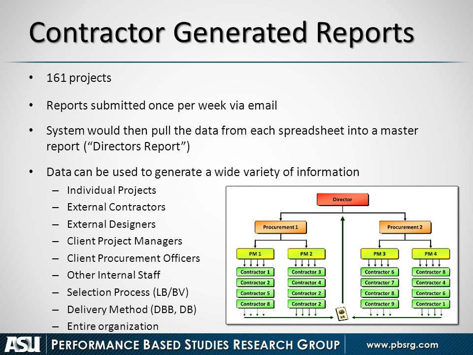 Contractor Generated Reports